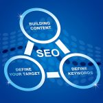 Why Is SEO Content Important?
