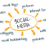 How to Measure your Social Success?