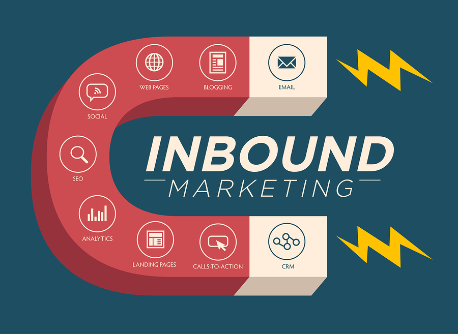 Tips for Transitioning from Outbound Marketing to Inbound Marketing
